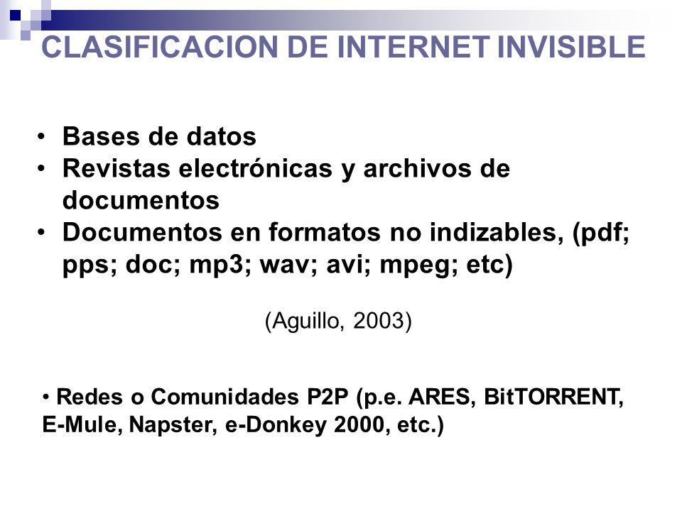 CLASIFICACION DE INTERNET INVISIBLE Bases de datos Revistas electrónicas y archivos de documentos Documentos en formatos no indizables, (pdf; pps; doc; mp3; wav; avi; mpeg; etc) (Aguillo, 2003) Redes o Comunidades P2P (p.e.