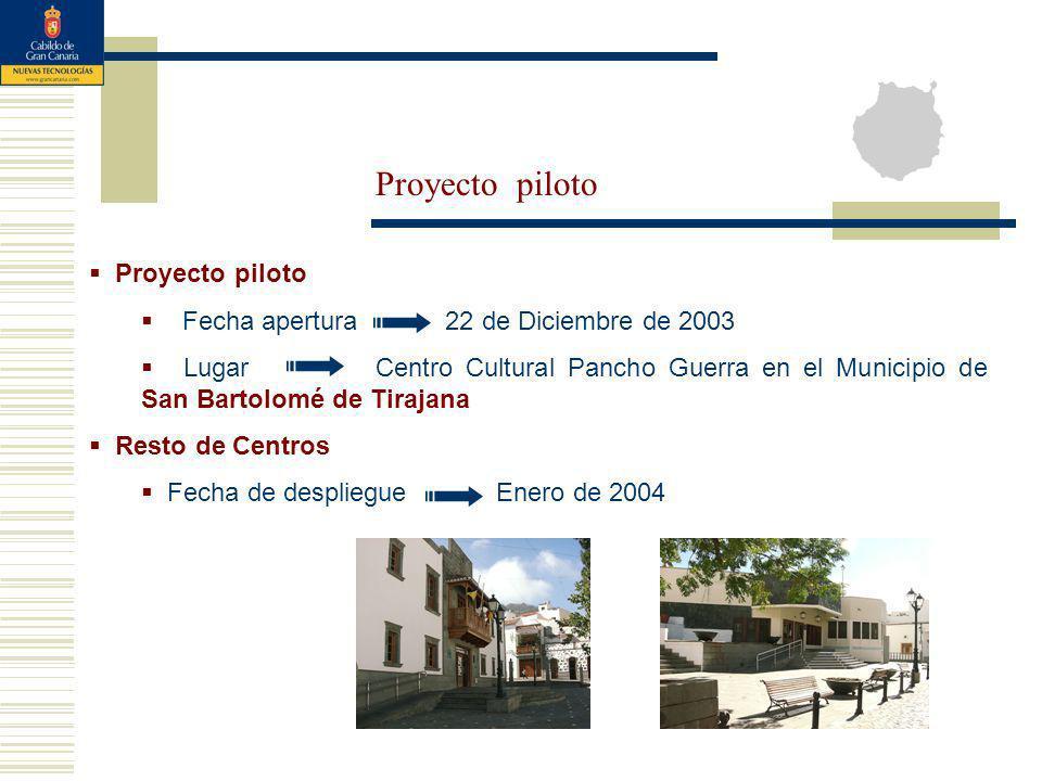 Proyecto piloto Fecha apertura 22 de Diciembre de 2003 Lugar Centro Cultural Pancho Guerra en el Municipio de San Bartolomé de Tirajana Resto de Centr