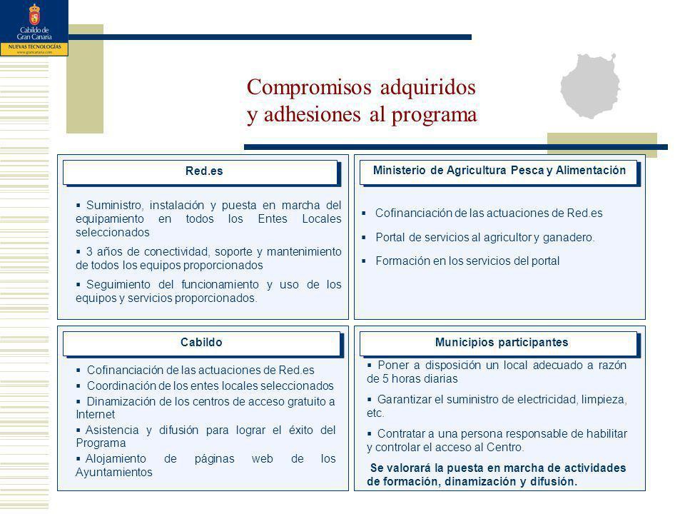Cofinanciación de las actuaciones de Red.es Portal de servicios al agricultor y ganadero. Formación en los servicios del portal Poner a disposición un