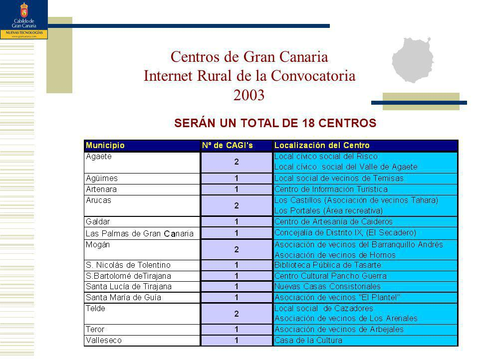 Centros de Gran Canaria Internet Rural de la Convocatoria 2003 SERÁN UN TOTAL DE 18 CENTROS