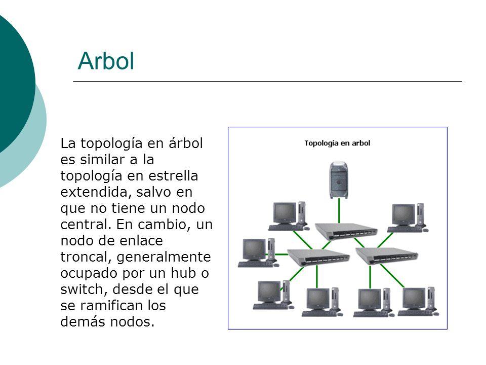 Arbol La topología en árbol es similar a la topología en estrella extendida, salvo en que no tiene un nodo central.