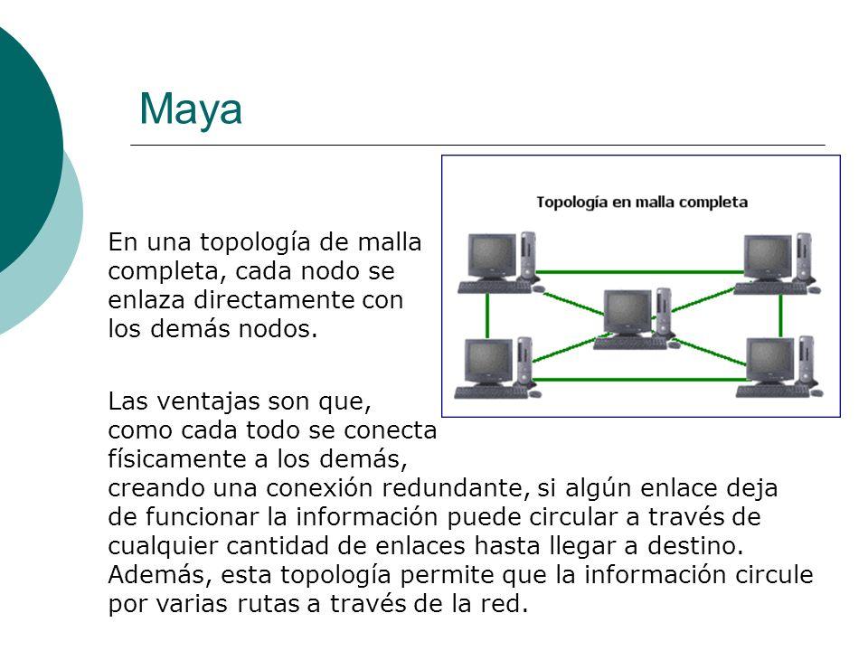 Maya En una topología de malla completa, cada nodo se enlaza directamente con los demás nodos.