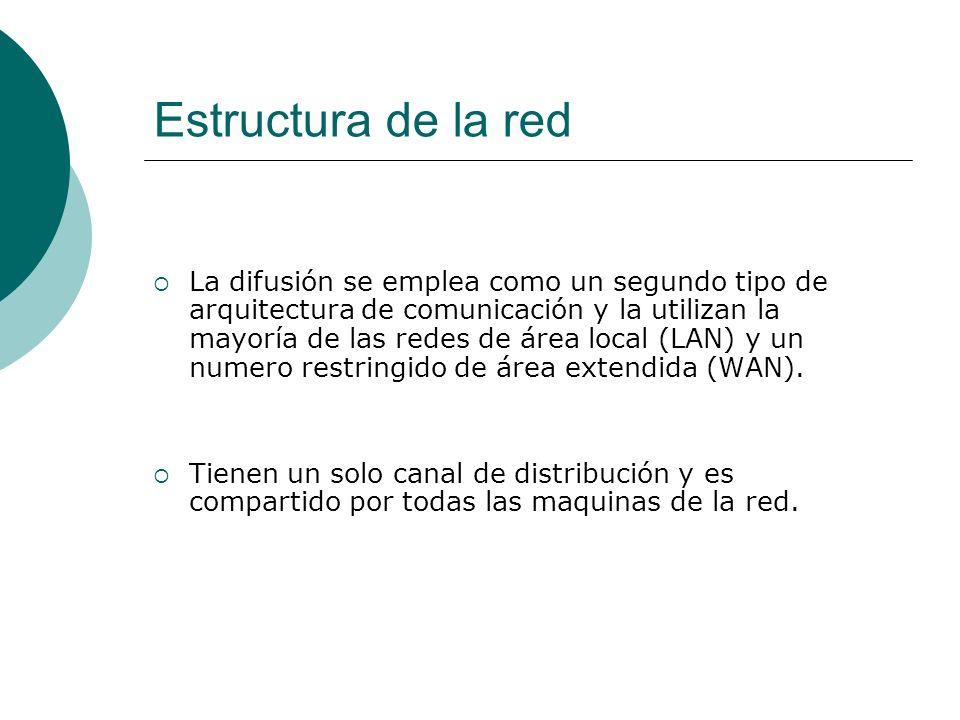 Estructura de la red La difusión se emplea como un segundo tipo de arquitectura de comunicación y la utilizan la mayoría de las redes de área local (LAN) y un numero restringido de área extendida (WAN).