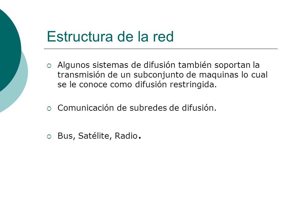 Estructura de la red Algunos sistemas de difusión también soportan la transmisión de un subconjunto de maquinas lo cual se le conoce como difusión restringida.