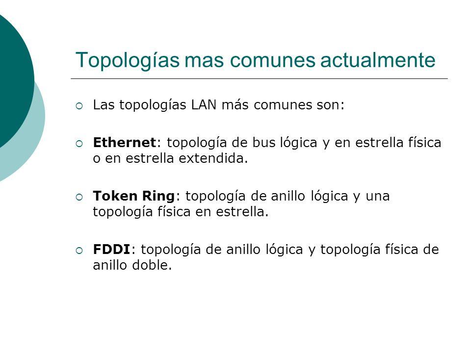 Topologías mas comunes actualmente Las topologías LAN más comunes son: Ethernet: topología de bus lógica y en estrella física o en estrella extendida.