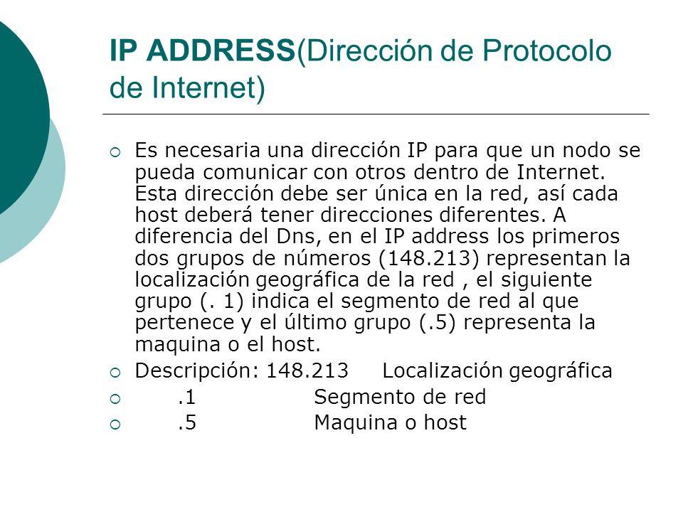 IP ADDRESS(Dirección de Protocolo de Internet) Es necesaria una dirección IP para que un nodo se pueda comunicar con otros dentro de Internet.
