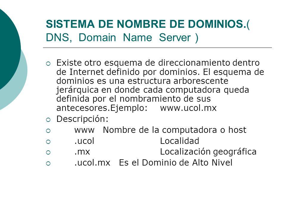 SISTEMA DE NOMBRE DE DOMINIOS.( DNS, Domain Name Server ) Existe otro esquema de direccionamiento dentro de Internet definido por dominios.