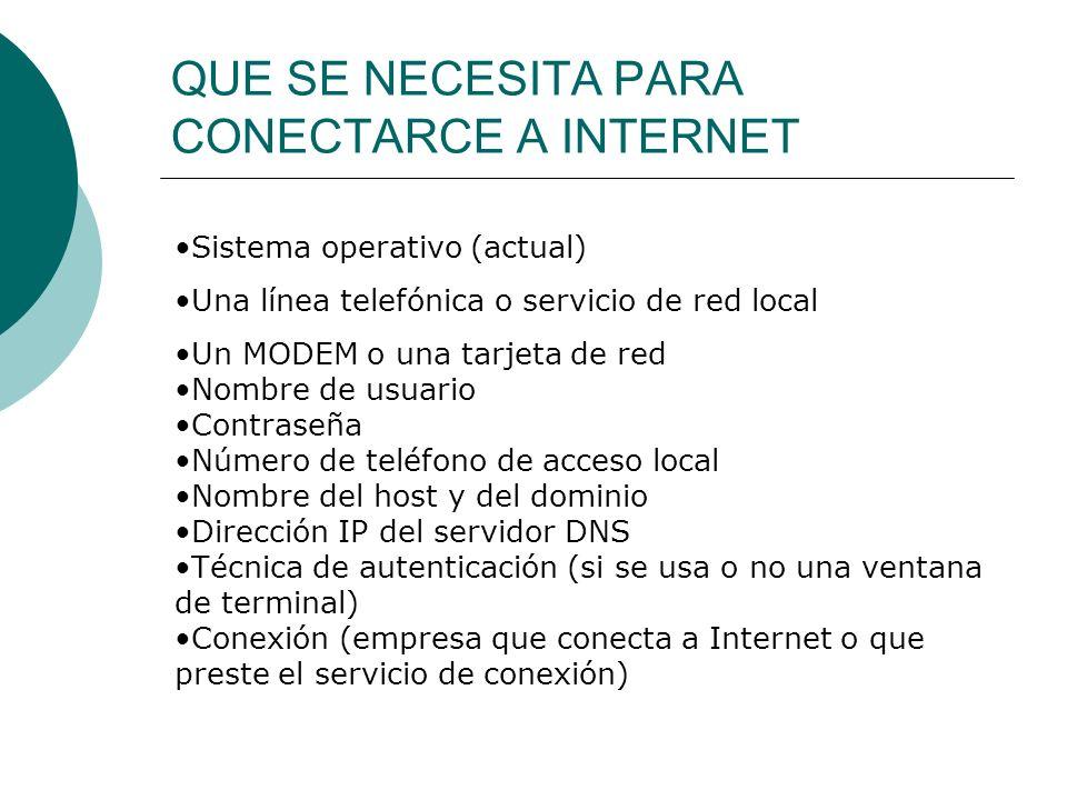 QUE SE NECESITA PARA CONECTARCE A INTERNET Sistema operativo (actual) Una línea telefónica o servicio de red local Un MODEM o una tarjeta de red Nombre de usuario Contraseña Número de teléfono de acceso local Nombre del host y del dominio Dirección IP del servidor DNS Técnica de autenticación (si se usa o no una ventana de terminal) Conexión (empresa que conecta a Internet o que preste el servicio de conexión)