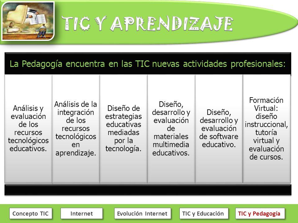 Concepto TIC Internet Evolución Internet TIC y Educación TIC y Pedagogía La Pedagogía encuentra en las TIC nuevas actividades profesionales: Análisis