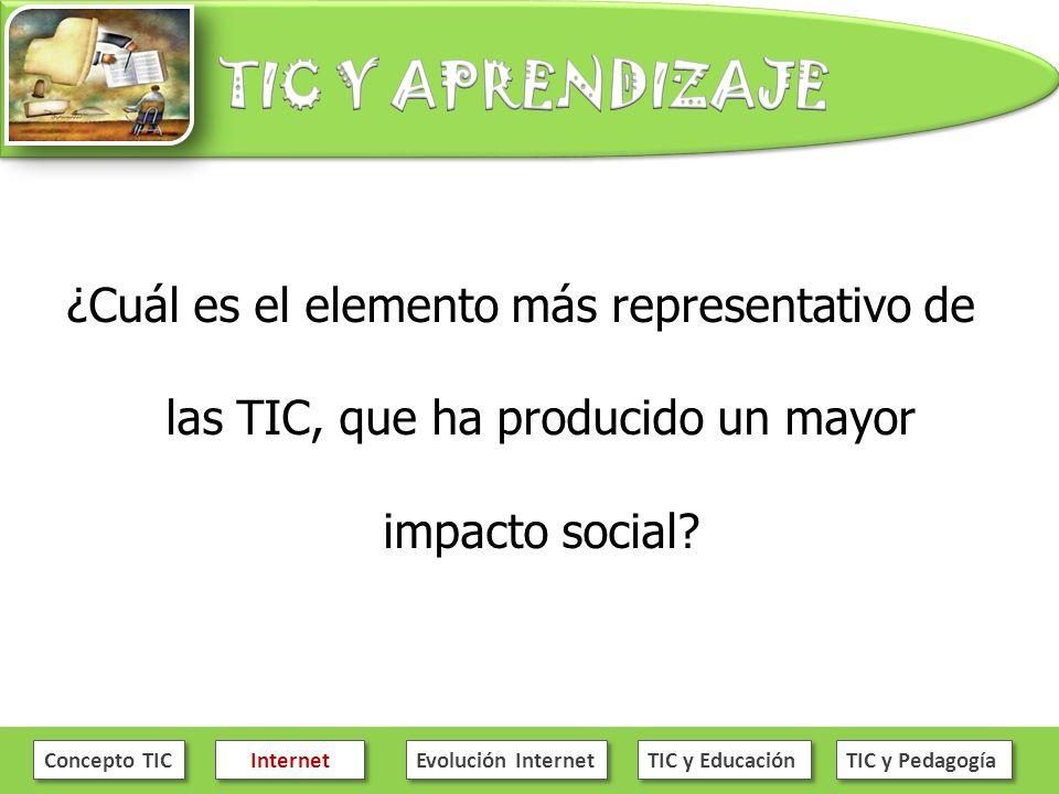 ¿Cuál es el elemento más representativo de las TIC, que ha producido un mayor impacto social? Concepto TIC Internet Evolución Internet TIC y Educación