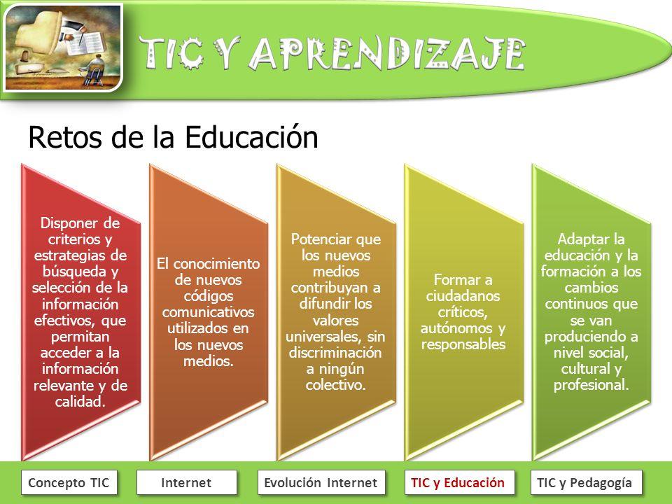 Retos de la Educación Disponer de criterios y estrategias de búsqueda y selección de la información efectivos, que permitan acceder a la información r