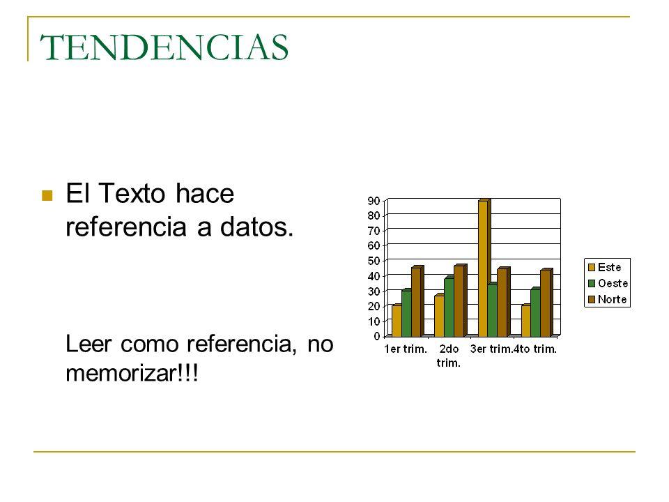 TENDENCIAS El Texto hace referencia a datos. Leer como referencia, no memorizar!!!