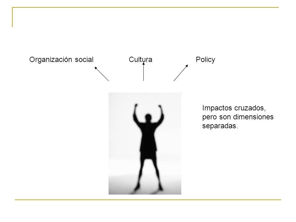 Organización social Cultura Policy Impactos cruzados, pero son dimensiones separadas.