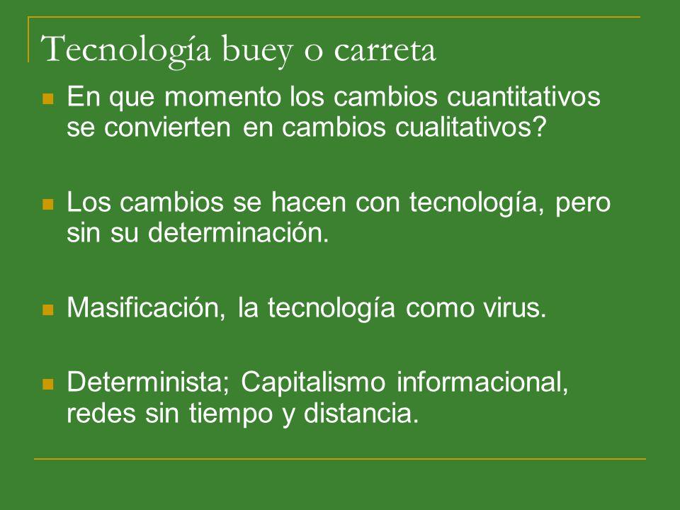 Tecnología buey o carreta En que momento los cambios cuantitativos se convierten en cambios cualitativos? Los cambios se hacen con tecnología, pero si