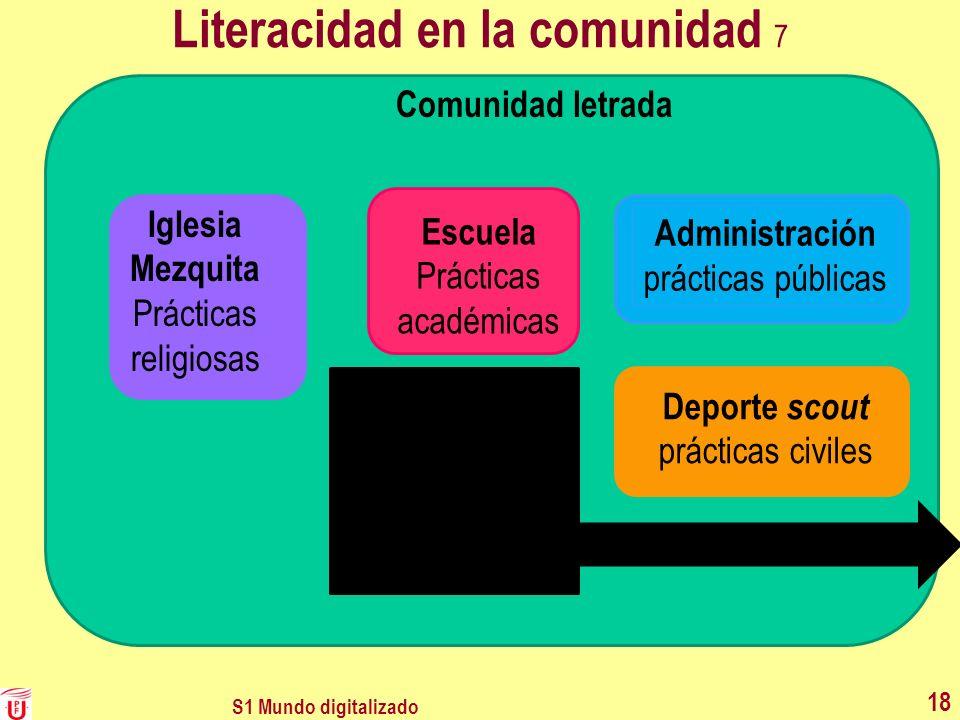 Comunidad letrada S1 Mundo digitalizado 18 Literacidad en la comunidad 7 Iglesia Mezquita Prácticas religiosas Escuela Prácticas académicas Hogar call