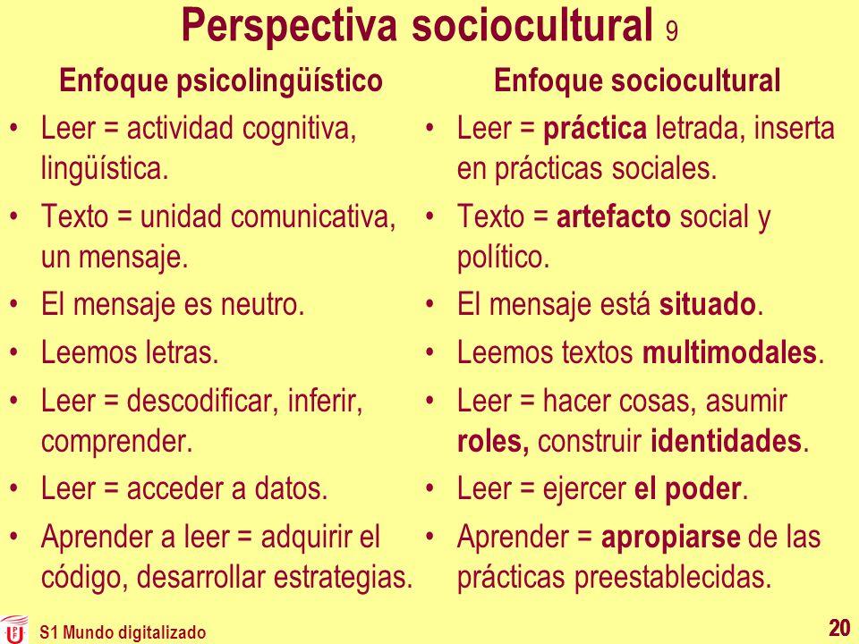 20 Perspectiva sociocultural 9 Enfoque psicolingüístico Leer = actividad cognitiva, lingüística. Texto = unidad comunicativa, un mensaje. El mensaje e