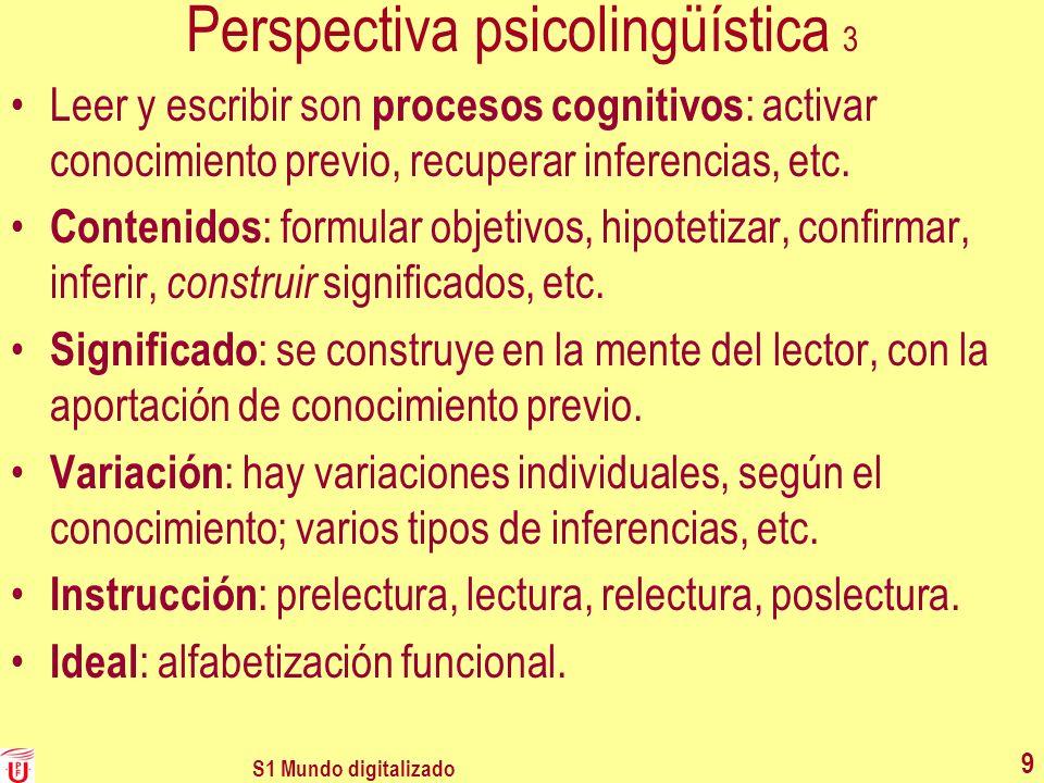 Perspectiva psicolingüística 3 Leer y escribir son procesos cognitivos : activar conocimiento previo, recuperar inferencias, etc. Contenidos : formula