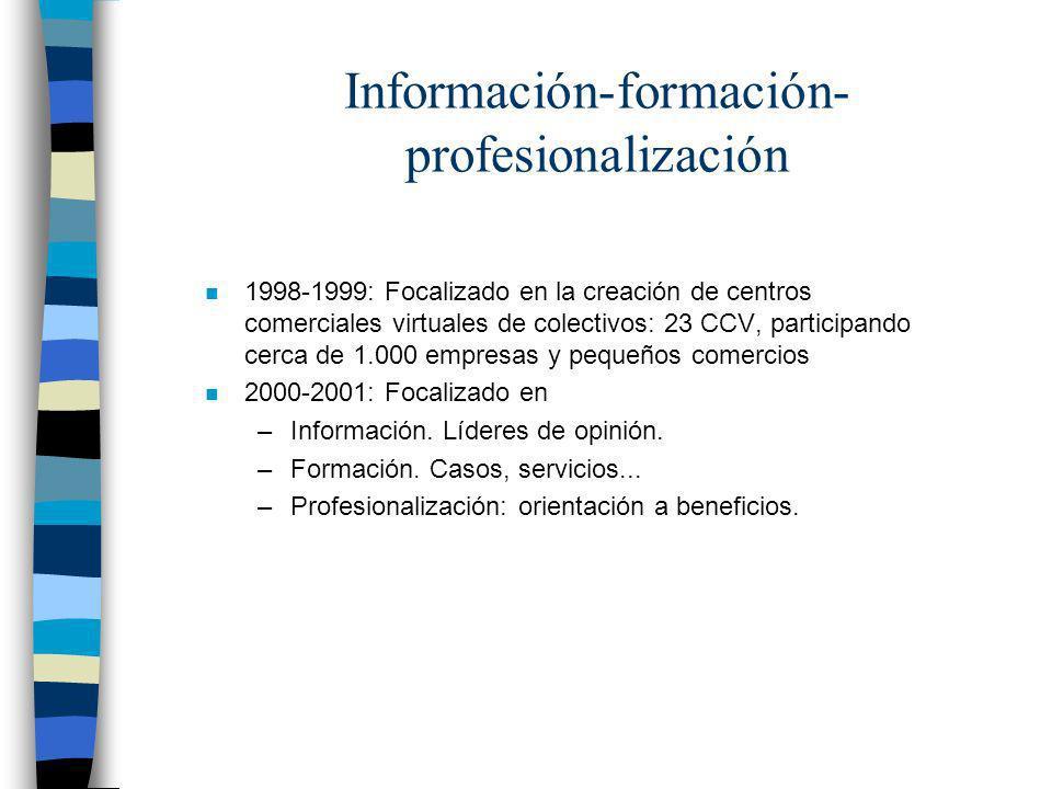 Información-formación- profesionalización n 1998-1999: Focalizado en la creación de centros comerciales virtuales de colectivos: 23 CCV, participando