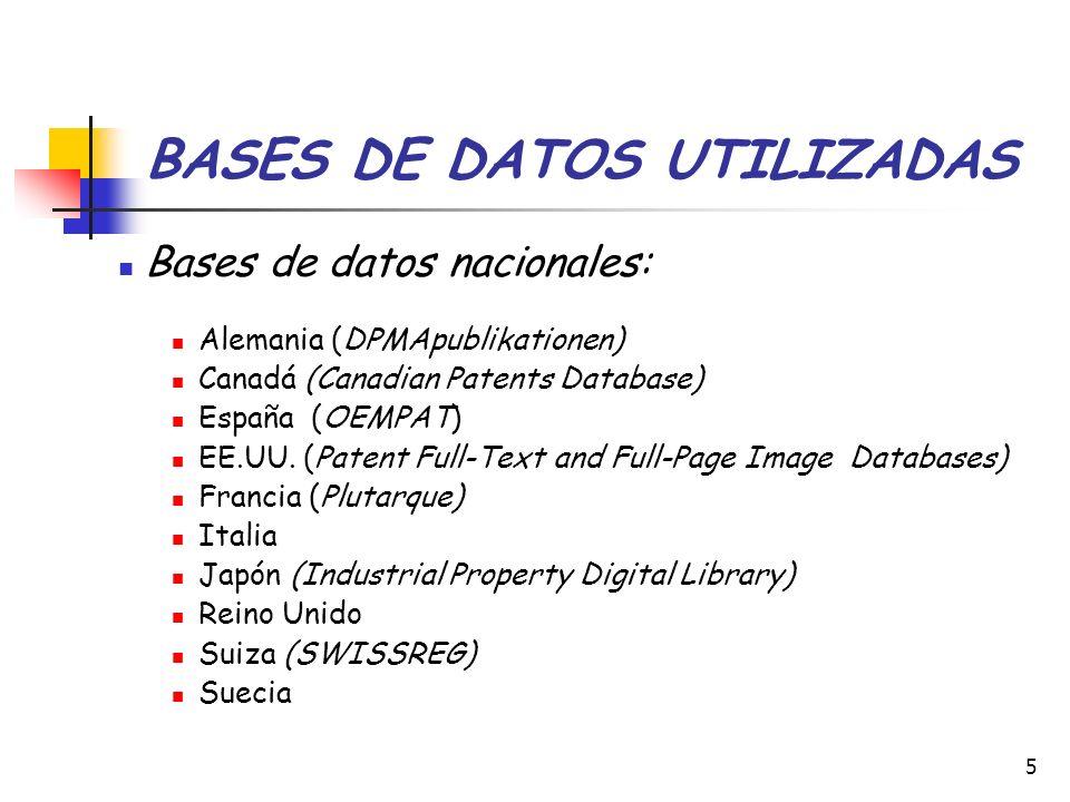 5 BASES DE DATOS UTILIZADAS Bases de datos nacionales: Alemania (DPMApublikationen) Canadá (Canadian Patents Database) España (OEMPAT) EE.UU. (Patent