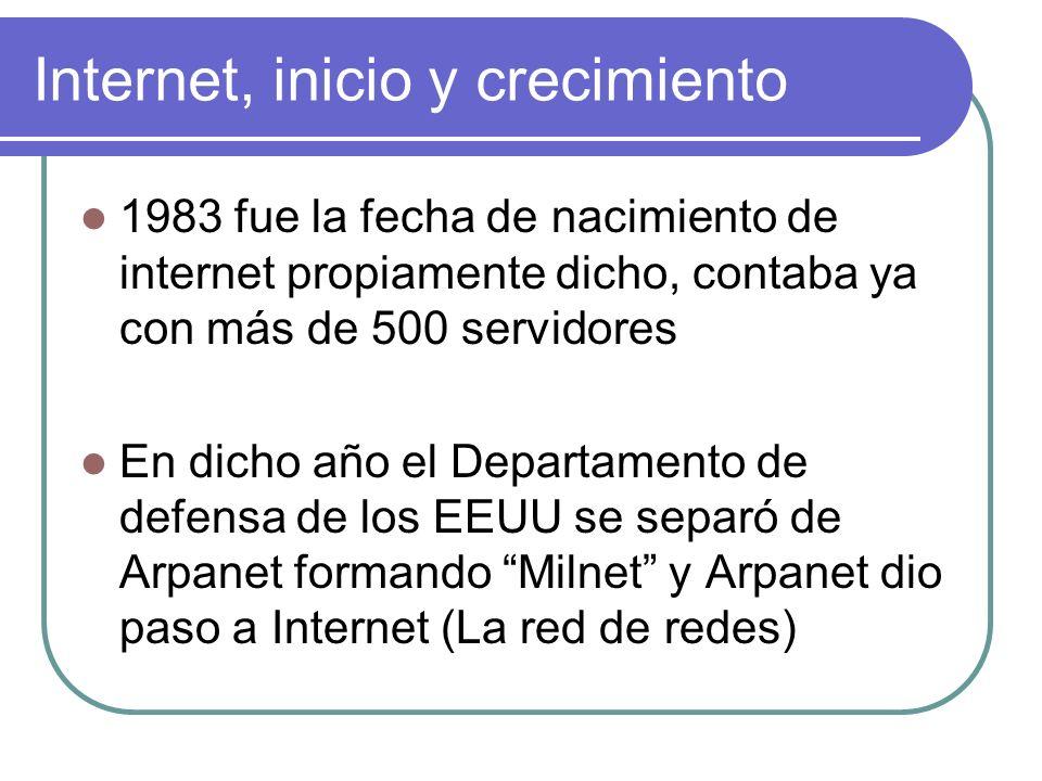 1983 fue la fecha de nacimiento de internet propiamente dicho, contaba ya con más de 500 servidores En dicho año el Departamento de defensa de los EEU