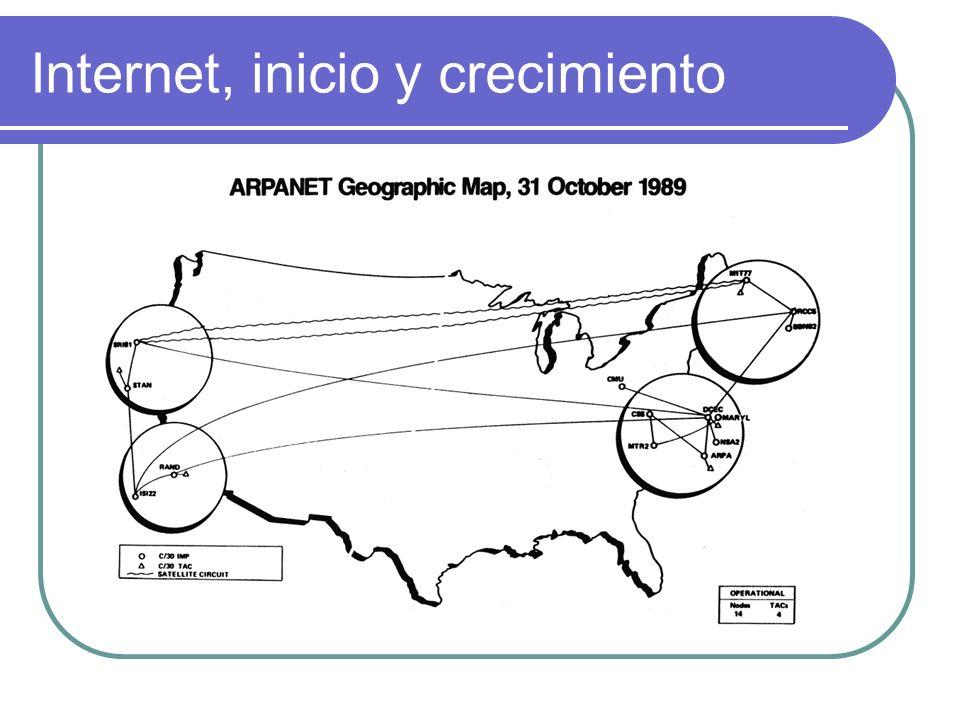 Internet, inicio y crecimiento