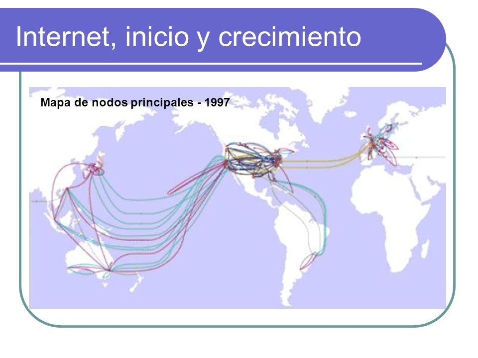 Mapa de nodos principales - 1997