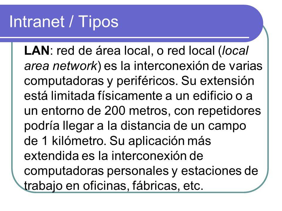 Intranet / Tipos LAN: red de área local, o red local (local area network) es la interconexión de varias computadoras y periféricos. Su extensión está