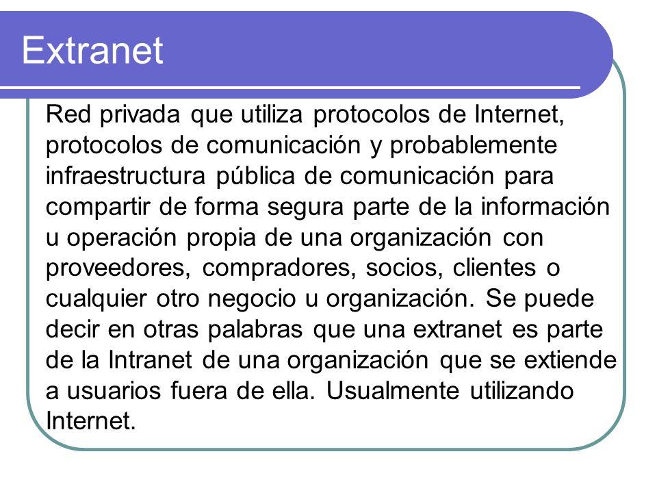 Extranet Red privada que utiliza protocolos de Internet, protocolos de comunicación y probablemente infraestructura pública de comunicación para compa
