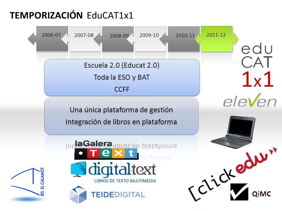 QiMC TEMPORIZACIÓN EduCAT1x1 2007-082006-07 2007-08 2008-09 2009-10 2010-11 2011-12