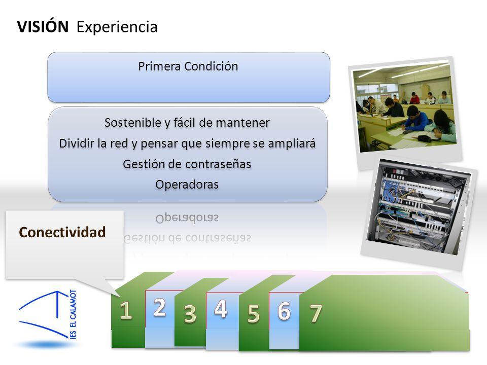 QiMC VISIÓN Experiencia Conectividad