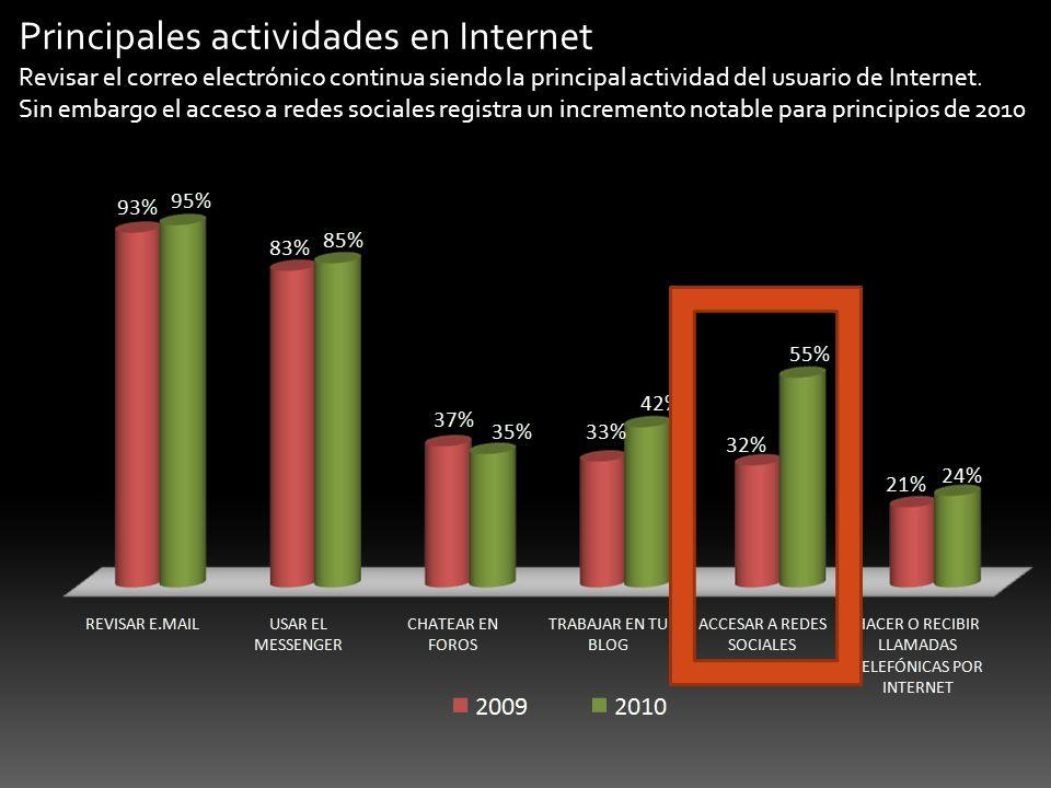 Principales actividades en Internet Revisar el correo electrónico continua siendo la principal actividad del usuario de Internet. Sin embargo el acces