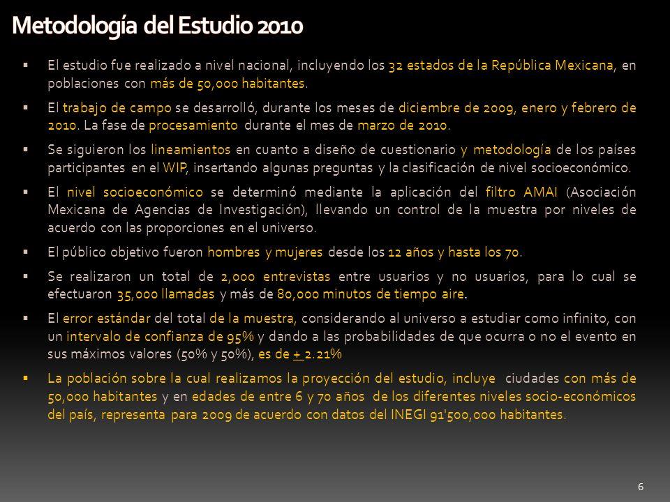 ÁREA 1 NOROESTE ÁREA 2 NORTE ÁREA 3 BAJÍO ÁREA 4 CENTRO ÁREA 5 DISTRITO FEDERAL ÁREA 6 SURESTE ÁREAS NIELSEN 10% 19% 15% 18% 20% DF y Área Metropolitana 2928.0 5899.4 6156.2 5385.7 5415.2 4602.7 Total: 30239.6 Usuarios de Internet en México Entre12 y 70 años Más de 30 millones de usuarios de Internet en México Participación nacional Penetración en la región 36% 35% 33% 31% 30% 32%