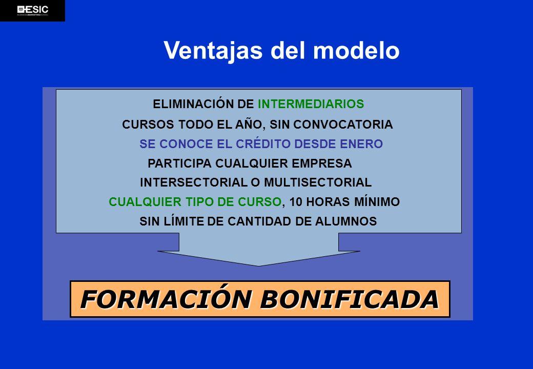 ELIMINACIÓN DE INTERMEDIARIOS Ventajas del modelo FORMACIÓN BONIFICADA CURSOS TODO EL AÑO, SIN CONVOCATORIA SE CONOCE EL CRÉDITO DESDE ENERO PARTICIPA