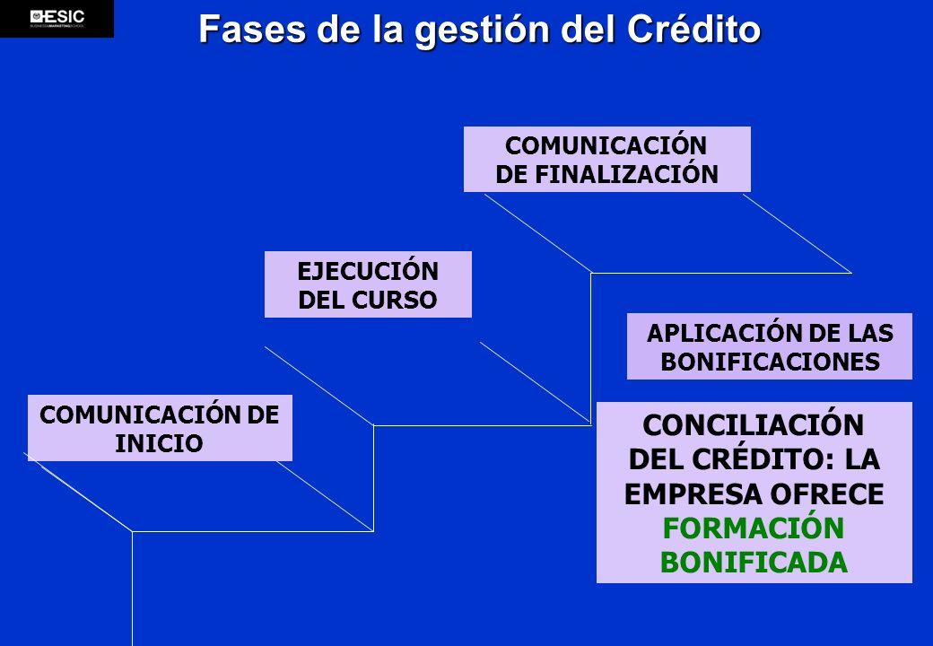 Fases de la gestión del Crédito COMUNICACIÓN DE INICIO EJECUCIÓN DEL CURSO COMUNICACIÓN DE FINALIZACIÓN APLICACIÓN DE LAS BONIFICACIONES CONCILIACIÓN