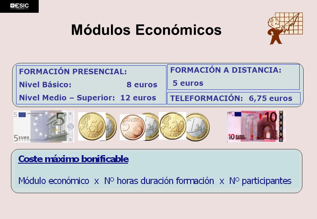 Módulos Económicos FORMACIÓN PRESENCIAL: Nivel Básico: 8 euros Nivel Medio – Superior: 12 euros FORMACIÓN A DISTANCIA: 5 euros TELEFORMACIÓN: 6,75 eur