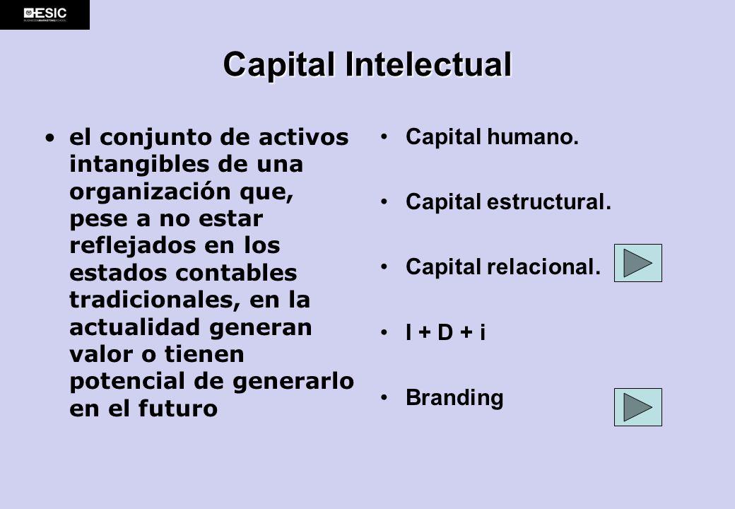 Capital Intelectual el conjunto de activos intangibles de una organización que, pese a no estar reflejados en los estados contables tradicionales, en