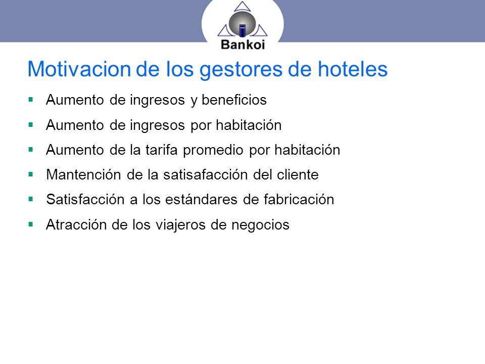 Motivacion de los gestores de hoteles Aumento de ingresos y beneficios Aumento de ingresos por habitación Aumento de la tarifa promedio por habitación