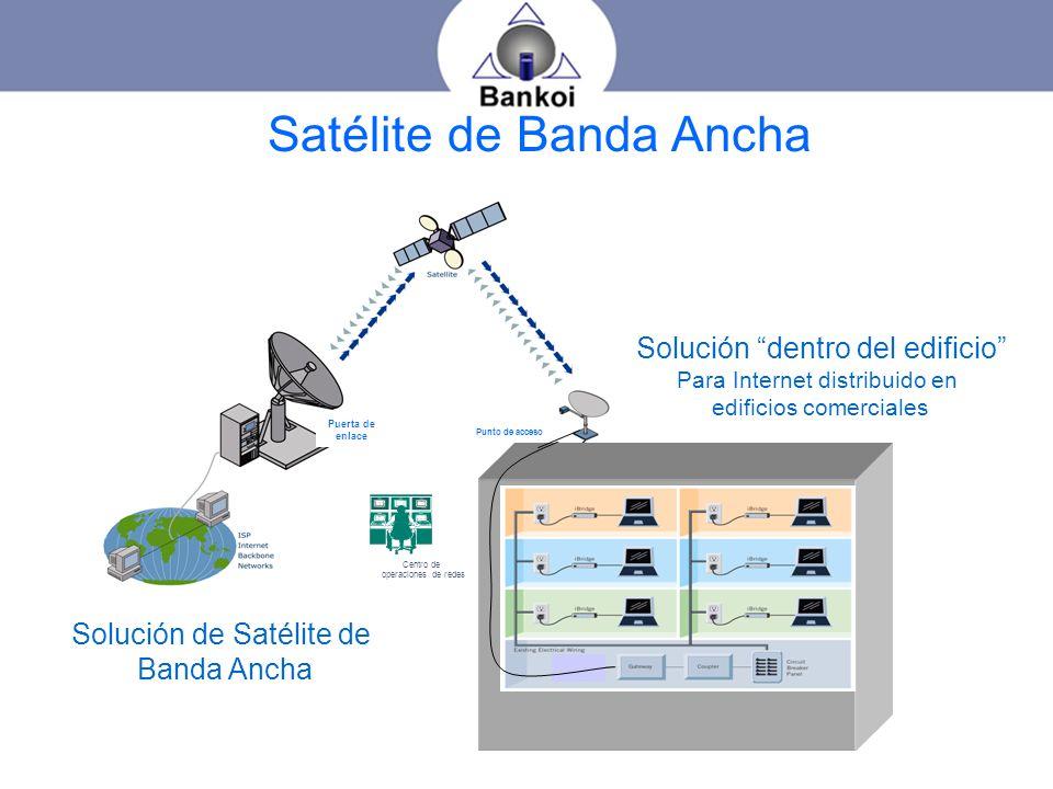 Satélite de Banda Ancha Centro de operaciones de redes Solución de Satélite de Banda Ancha Puerta de enlace Solución dentro del edificio Para Internet