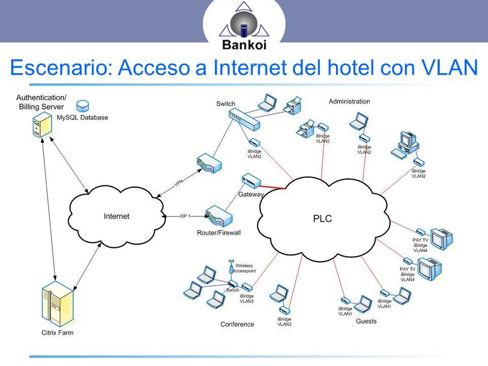 Escenario: Acceso a Internet del hotel con VLAN