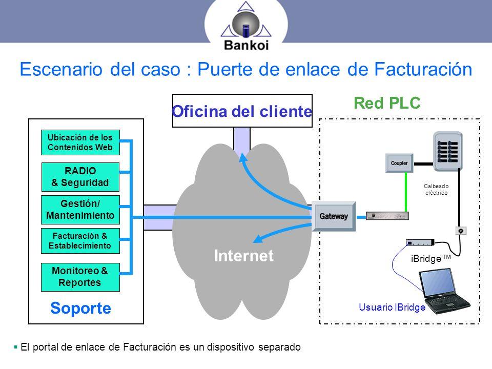 Escenario del caso : Puerte de enlace de Facturación Internet Red PLC Oficina del cliente RADIO & Seguridad Gestión/ Mantenimiento Ubicación de los Co