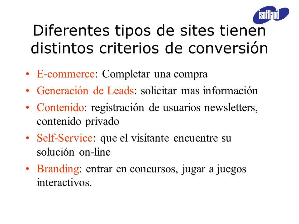 Diferentes tipos de sites tienen distintos criterios de conversión E-commerce: Completar una compra Generación de Leads: solicitar mas información Con