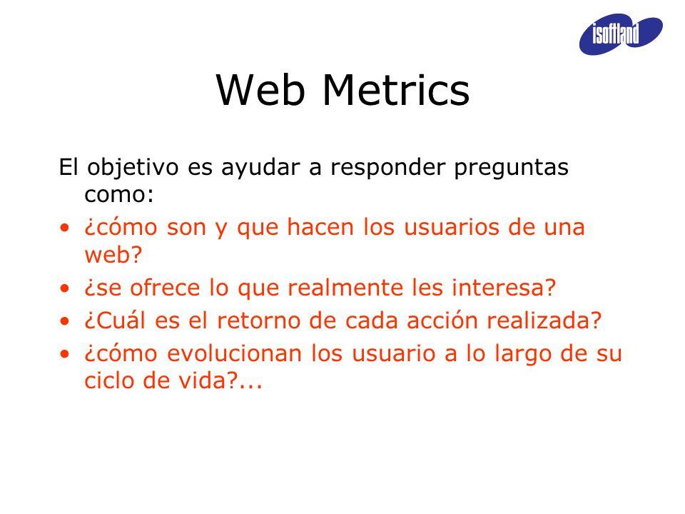 Web Metrics El objetivo es ayudar a responder preguntas como: ¿cómo son y que hacen los usuarios de una web? ¿se ofrece lo que realmente les interesa?