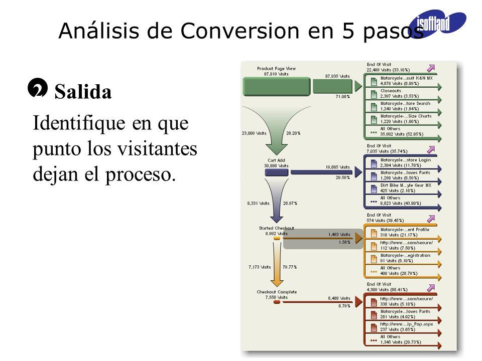2 Salida Identifique en que punto los visitantes dejan el proceso. Análisis de Conversion en 5 pasos