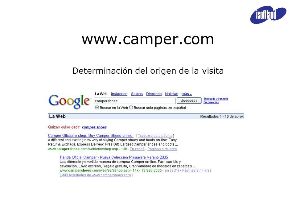 www.camper.com Determinación del origen de la visita