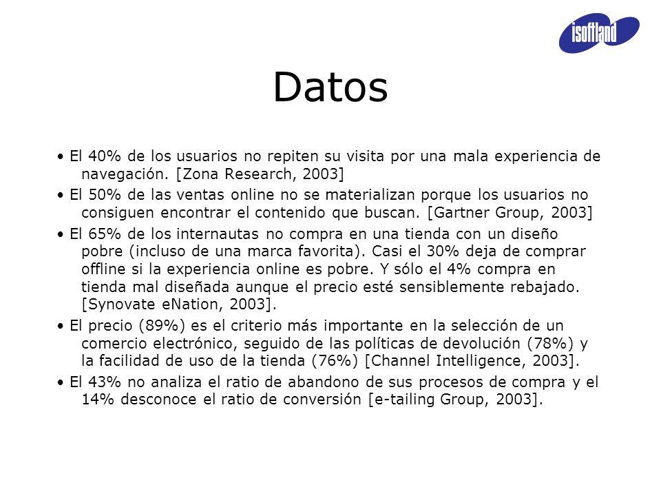 Datos El 40% de los usuarios no repiten su visita por una mala experiencia de navegación. [Zona Research, 2003] El 50% de las ventas online no se mate