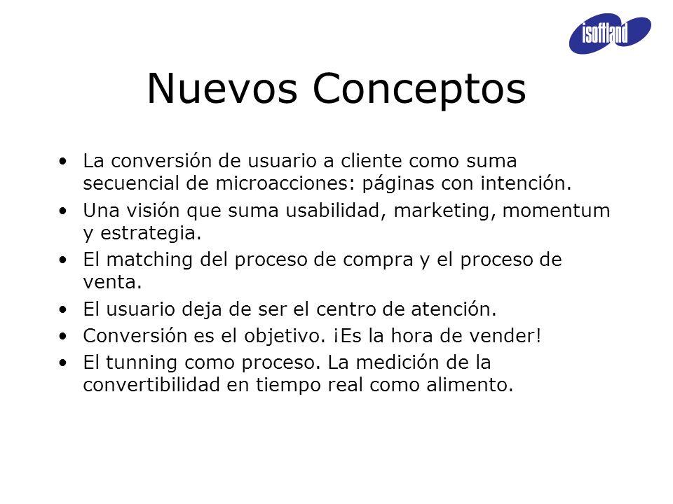 Nuevos Conceptos La conversión de usuario a cliente como suma secuencial de microacciones: páginas con intención. Una visión que suma usabilidad, mark