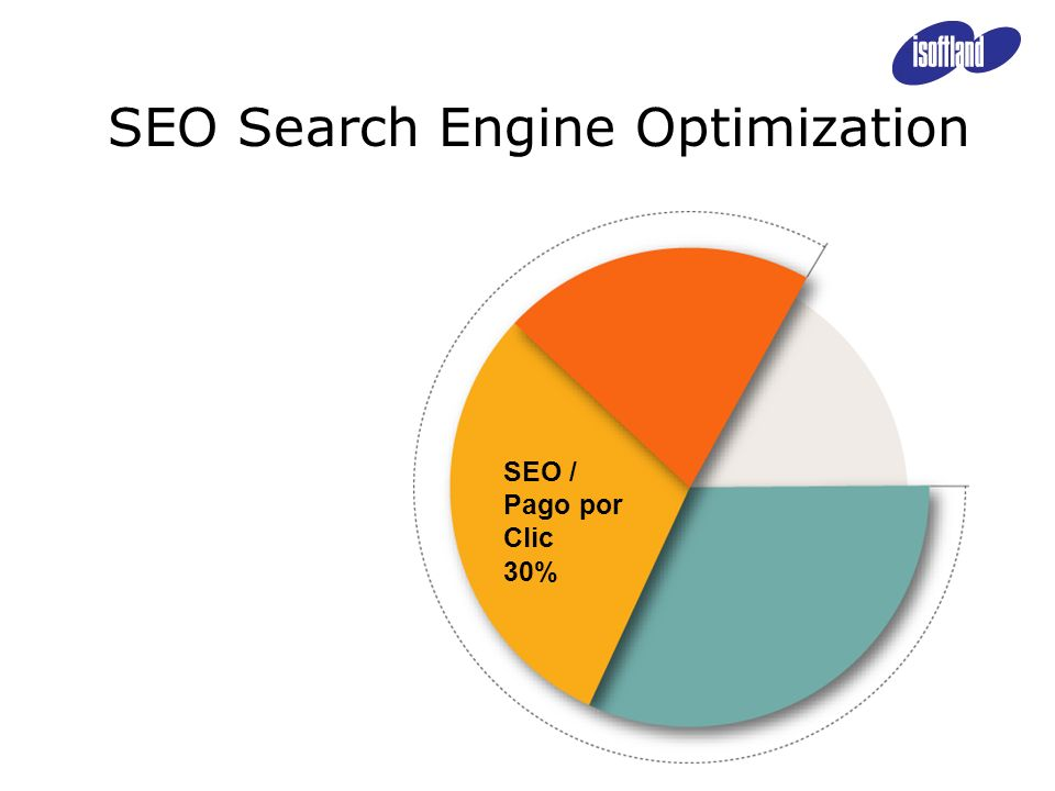 SEO / Pago por Clic 30% SEO Search Engine Optimization