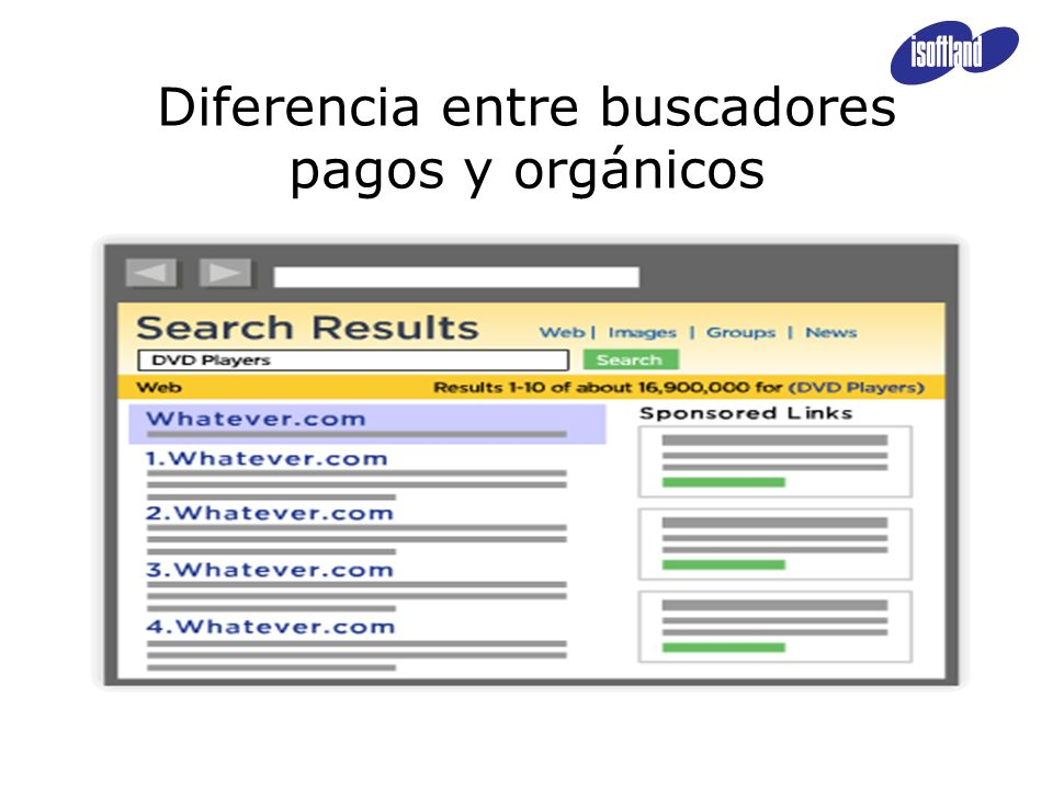 Diferencia entre buscadores pagos y orgánicos