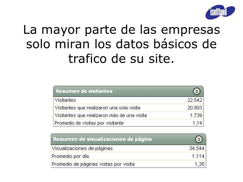 La mayor parte de las empresas solo miran los datos básicos de trafico de su site.