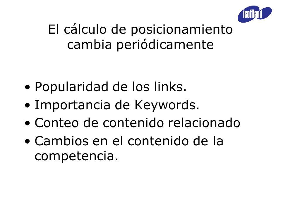 El cálculo de posicionamiento cambia periódicamente Popularidad de los links. Importancia de Keywords. Conteo de contenido relacionado Cambios en el c